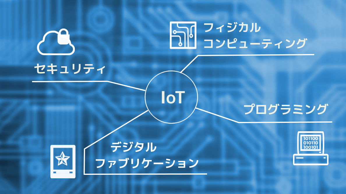 IoT_school_header1200_blue
